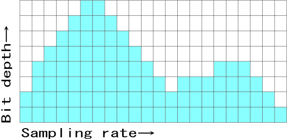 Cubase使い方-sampling_bit3
