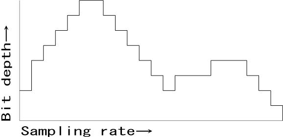 Cubase使い方-sampling_bit4