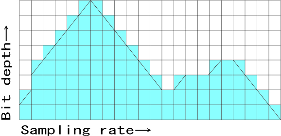Cubase使い方-sampling_bit5