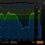 [DTMニュース]Nugen Audioの「VisLM」購入で「Visualizer」が無料で付いてくるキャンペーン開催中!