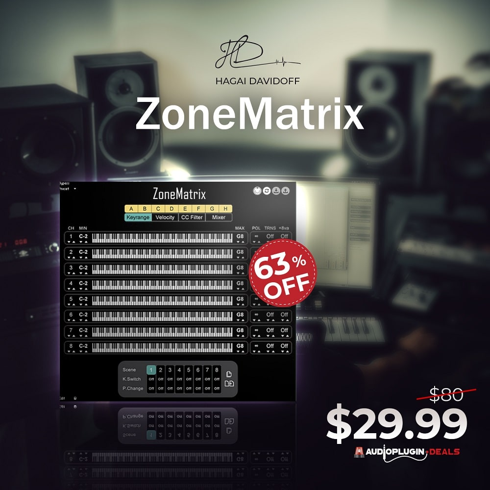 ZoneMatrix